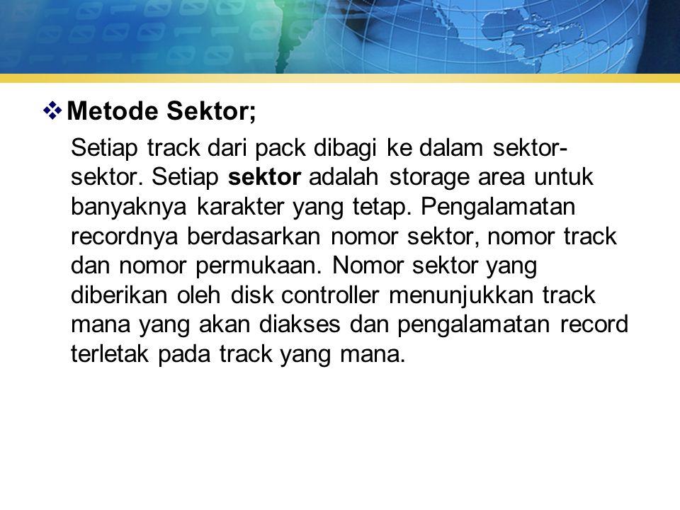 Metode Sektor;
