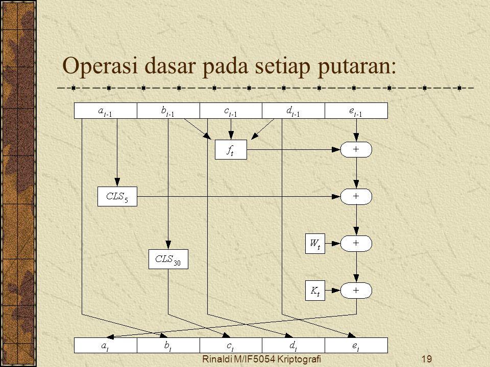Operasi dasar pada setiap putaran: