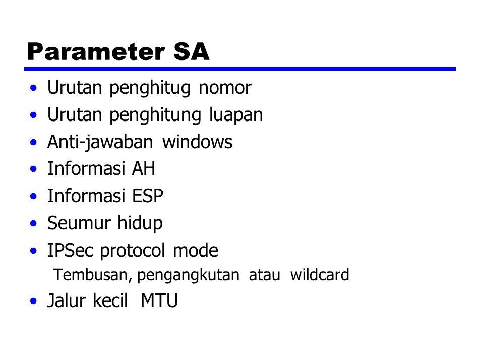 Parameter SA Urutan penghitug nomor Urutan penghitung luapan