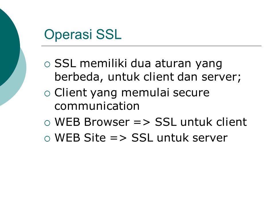 Operasi SSL SSL memiliki dua aturan yang berbeda, untuk client dan server; Client yang memulai secure communication.