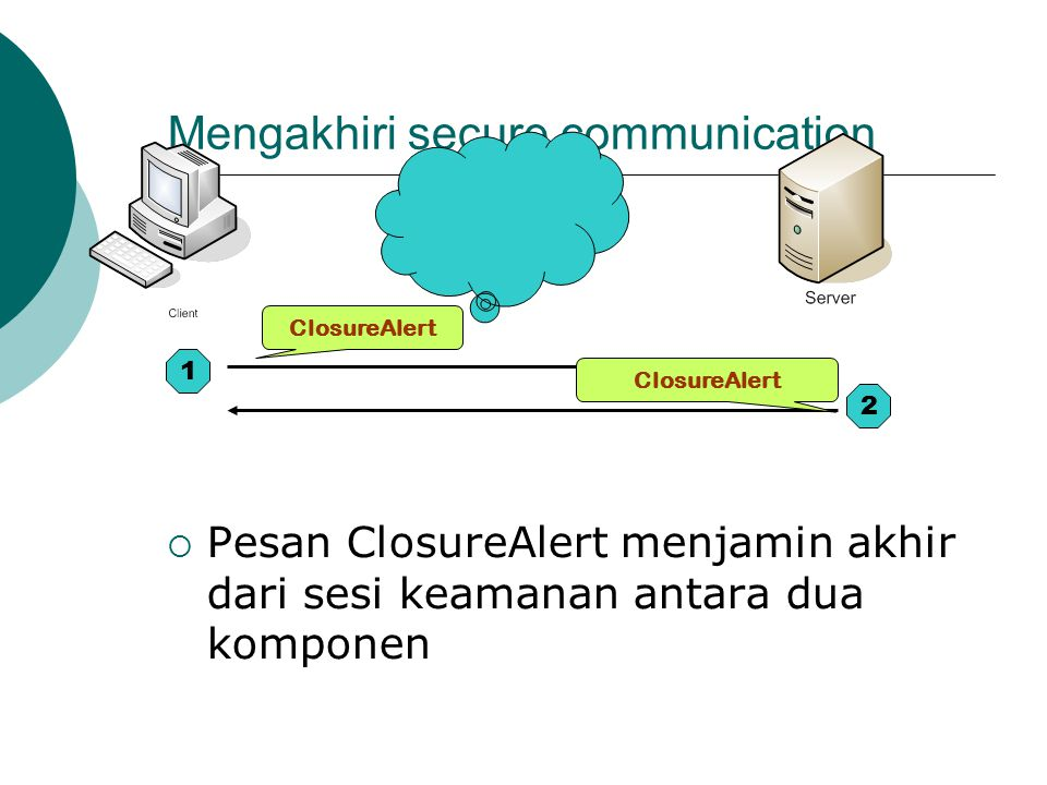 Mengakhiri secure communication