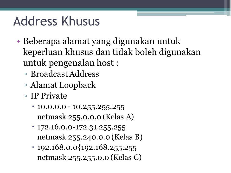 Address Khusus Beberapa alamat yang digunakan untuk keperluan khusus dan tidak boleh digunakan untuk pengenalan host :