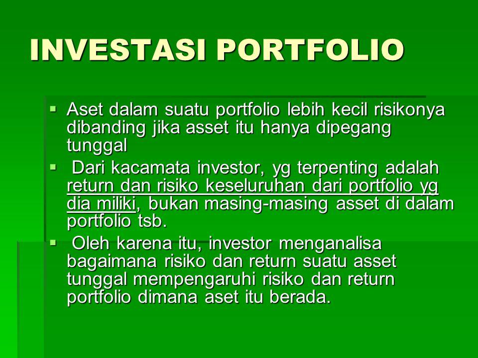INVESTASI PORTFOLIO Aset dalam suatu portfolio lebih kecil risikonya dibanding jika asset itu hanya dipegang tunggal.