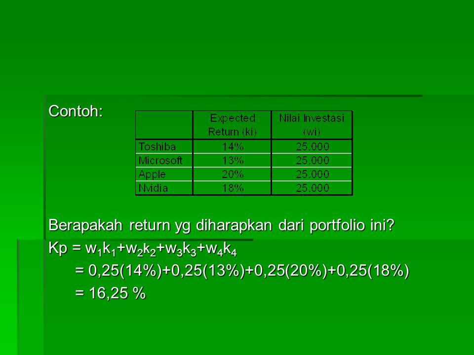 Contoh: Berapakah return yg diharapkan dari portfolio ini Kp = w1k1+w2k2+w3k3+w4k4. = 0,25(14%)+0,25(13%)+0,25(20%)+0,25(18%)