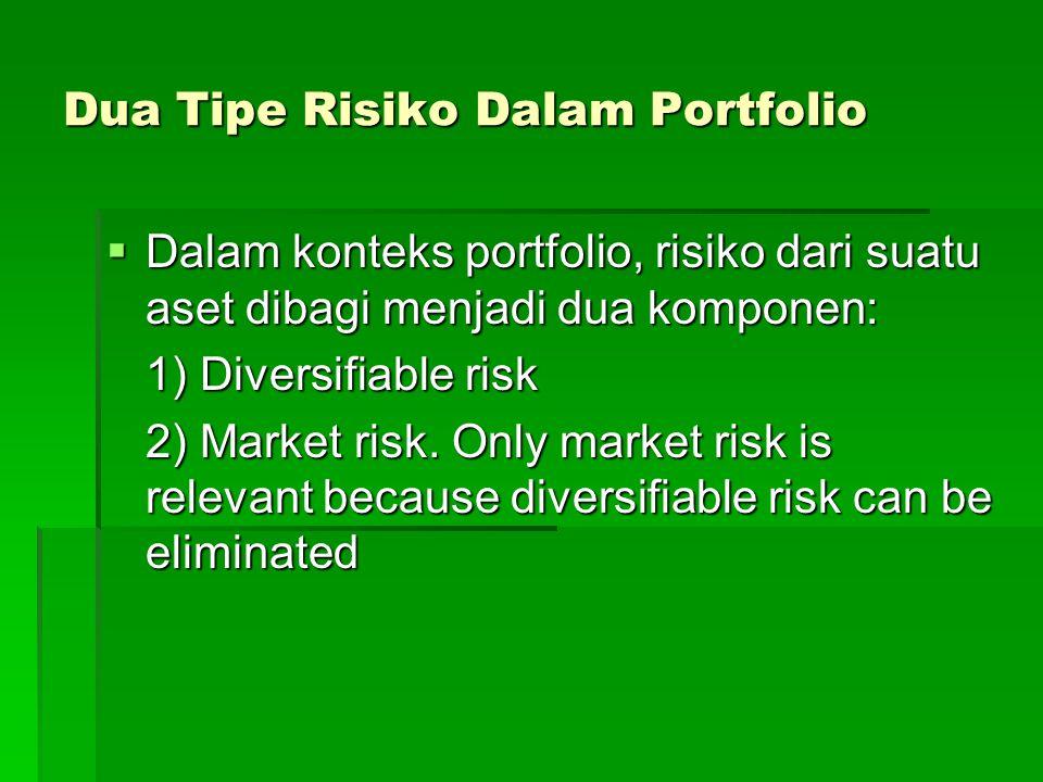 Dua Tipe Risiko Dalam Portfolio