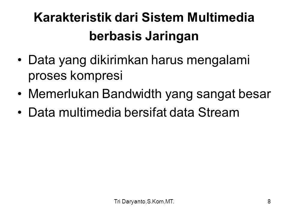 Karakteristik dari Sistem Multimedia berbasis Jaringan
