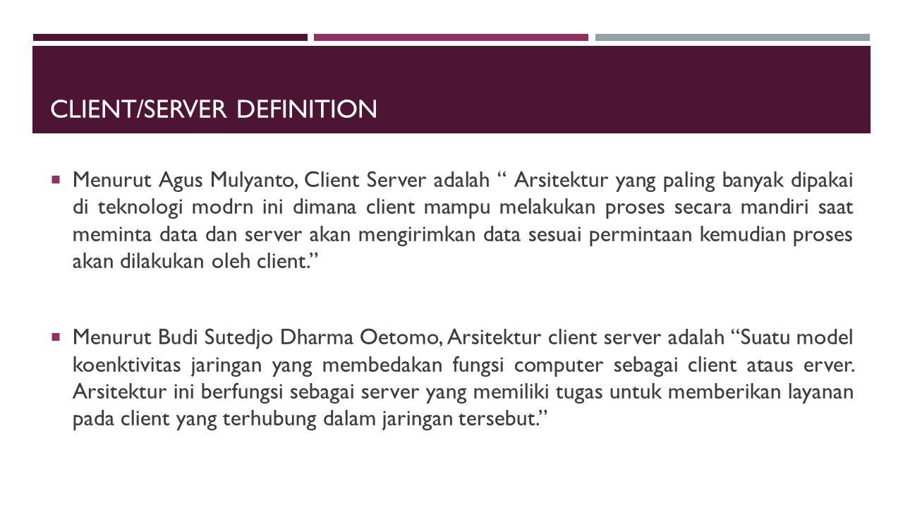 Client/Server Definition