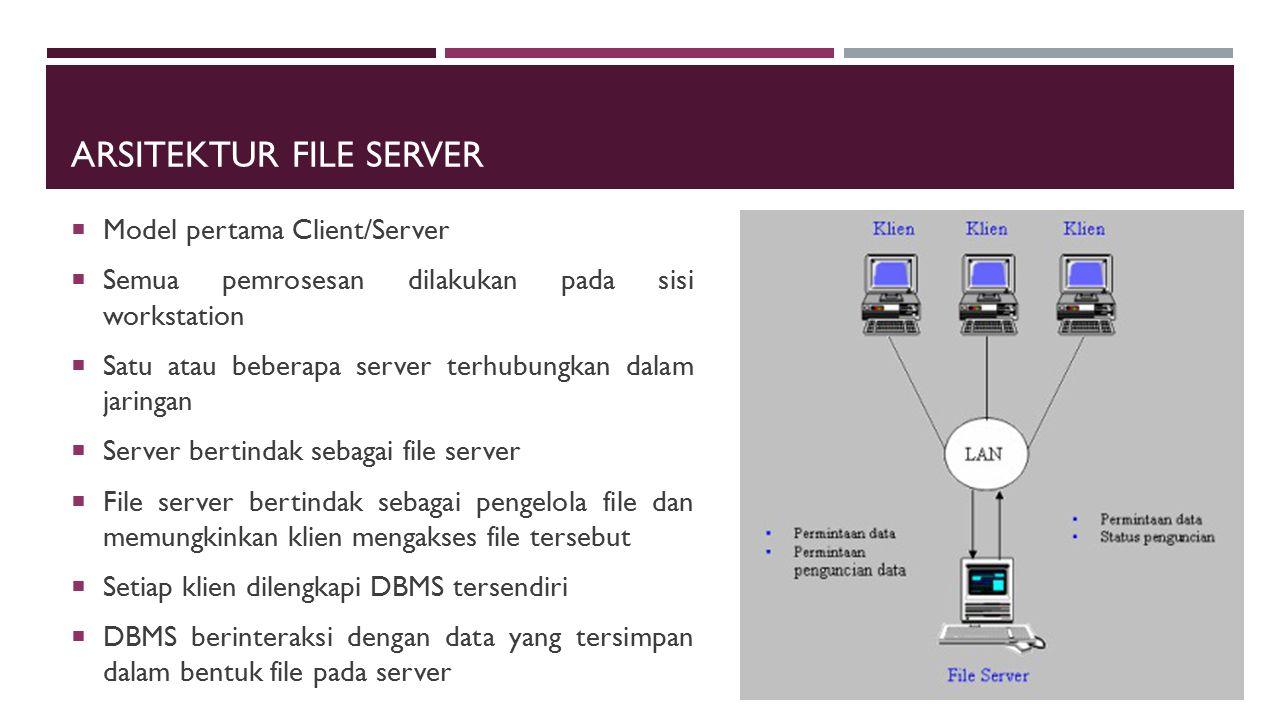 Arsitektur File server