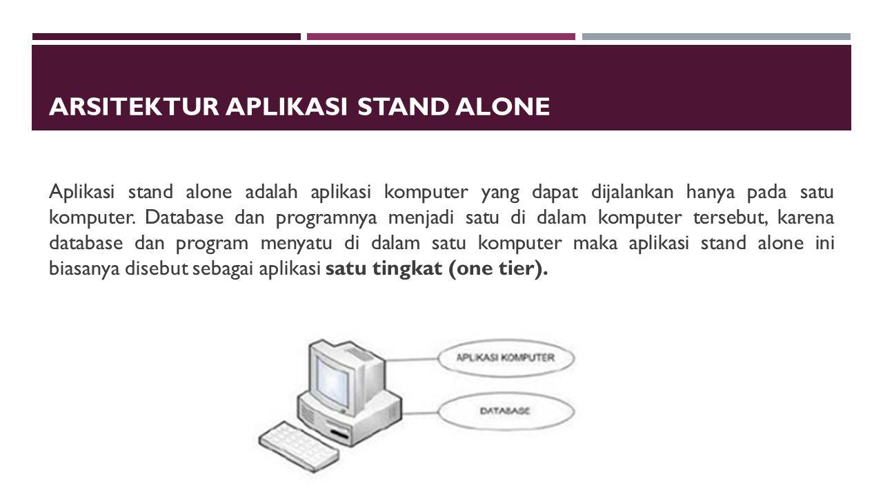 Arsitektur Aplikasi Stand Alone