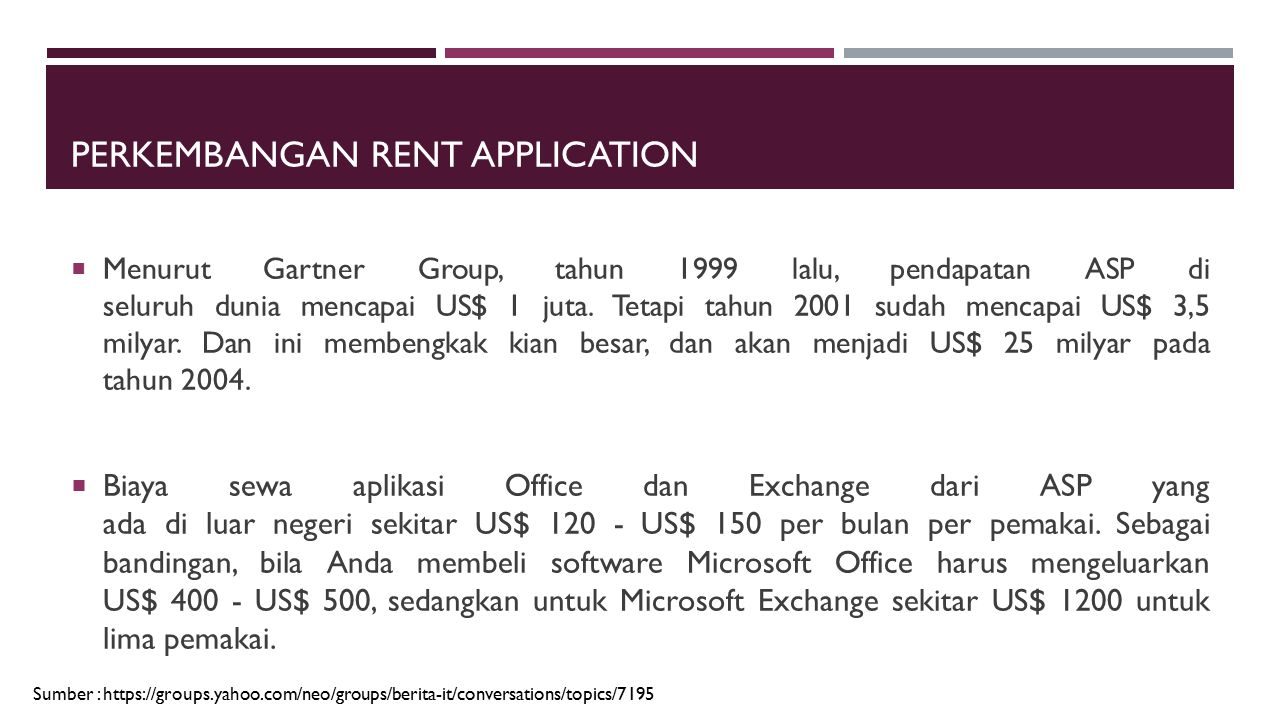 Perkembangan Rent Application