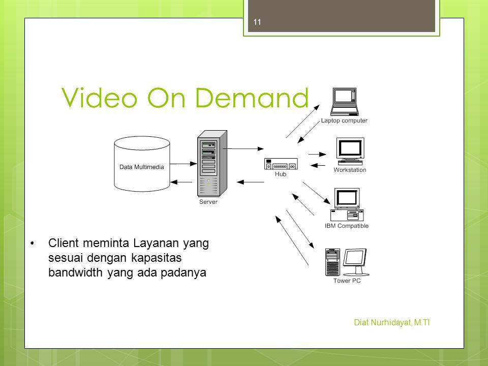 Video On Demand Client meminta Layanan yang sesuai dengan kapasitas bandwidth yang ada padanya.