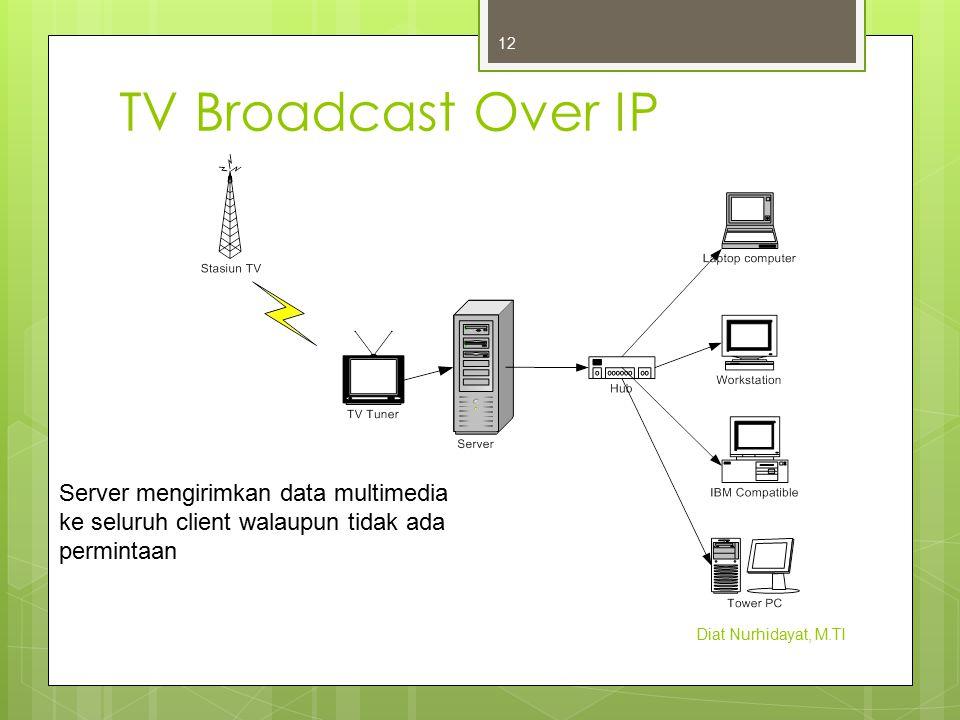 TV Broadcast Over IP Server mengirimkan data multimedia ke seluruh client walaupun tidak ada permintaan.