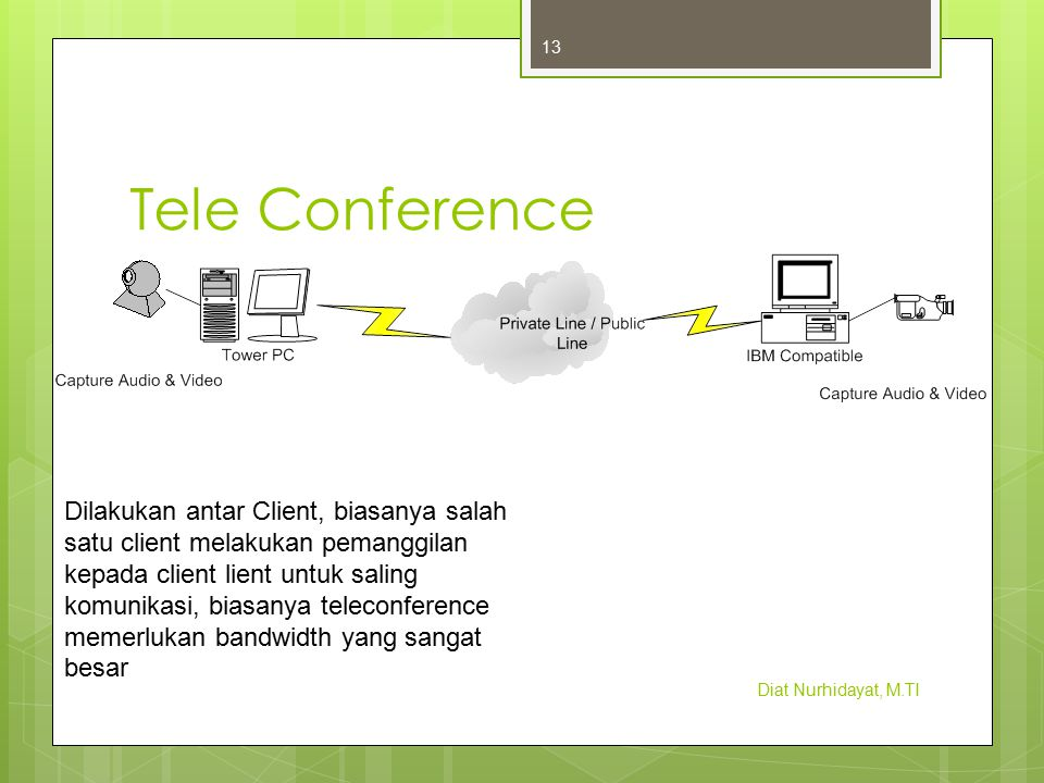 Tele Conference