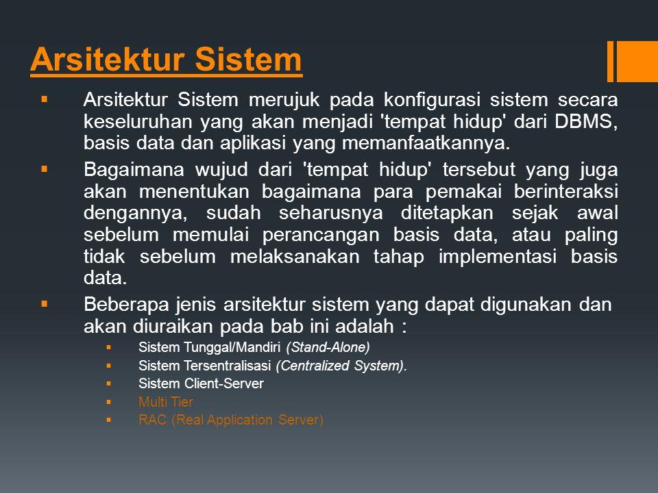 Arsitektur Sistem