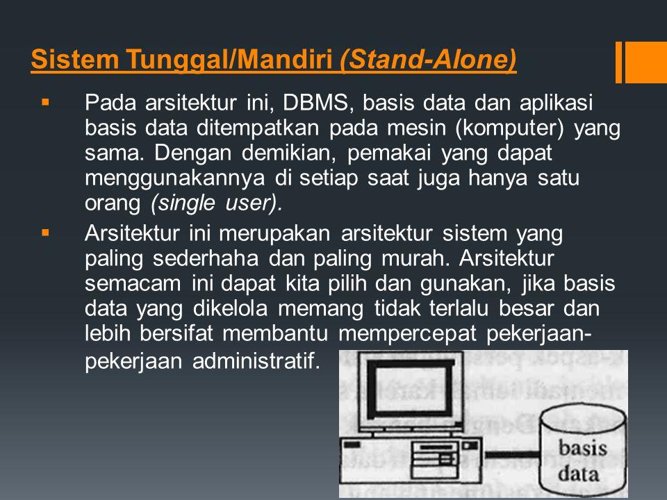 Sistem Tunggal/Mandiri (Stand-Alone)