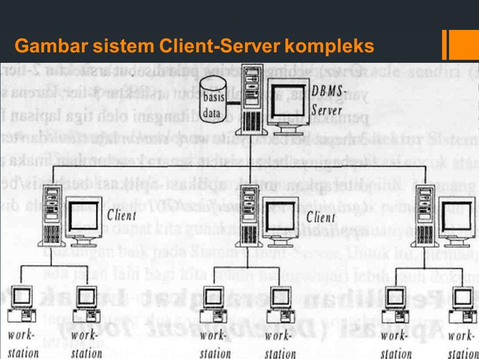Gambar sistem Client-Server kompleks