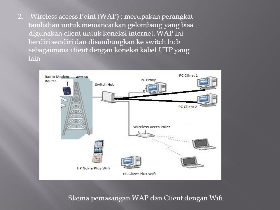 2. Wireless access Point (WAP) ; merupakan perangkat tambahan untuk memancarkan gelombang yang bisa digunakan client untuk koneksi internet. WAP ini berdiri sendiri dan disambungkan ke switch hub sebagaimana client dengan koneksi kabel UTP yang lain