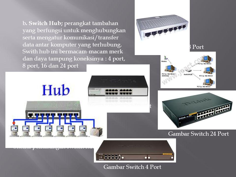 b. Switch Hub; perangkat tambahan yang berfungsi untuk menghubungkan serta mengatur komunikasi/transfer data antar komputer yang terhubung. Swith hub ini bermacam-macam merk dan daya tampung koneksinya : 4 port, 8 port, 16 dan 24 port
