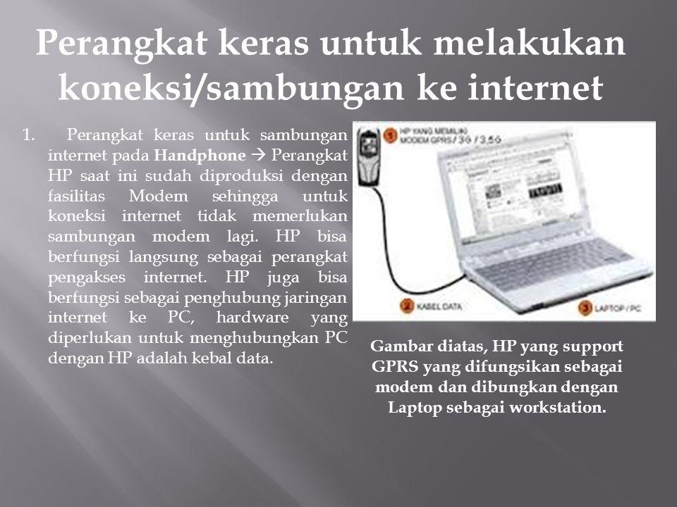 Perangkat keras untuk melakukan koneksi/sambungan ke internet