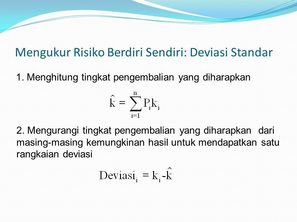 Mengukur Risiko Berdiri Sendiri: Deviasi Standar