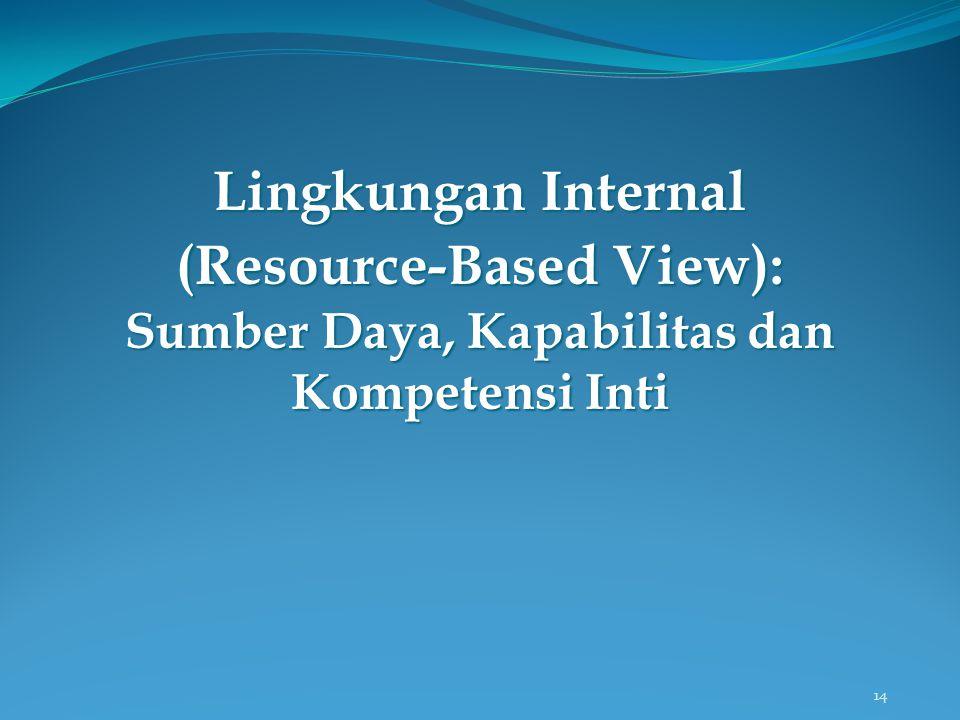 (Resource-Based View): Sumber Daya, Kapabilitas dan