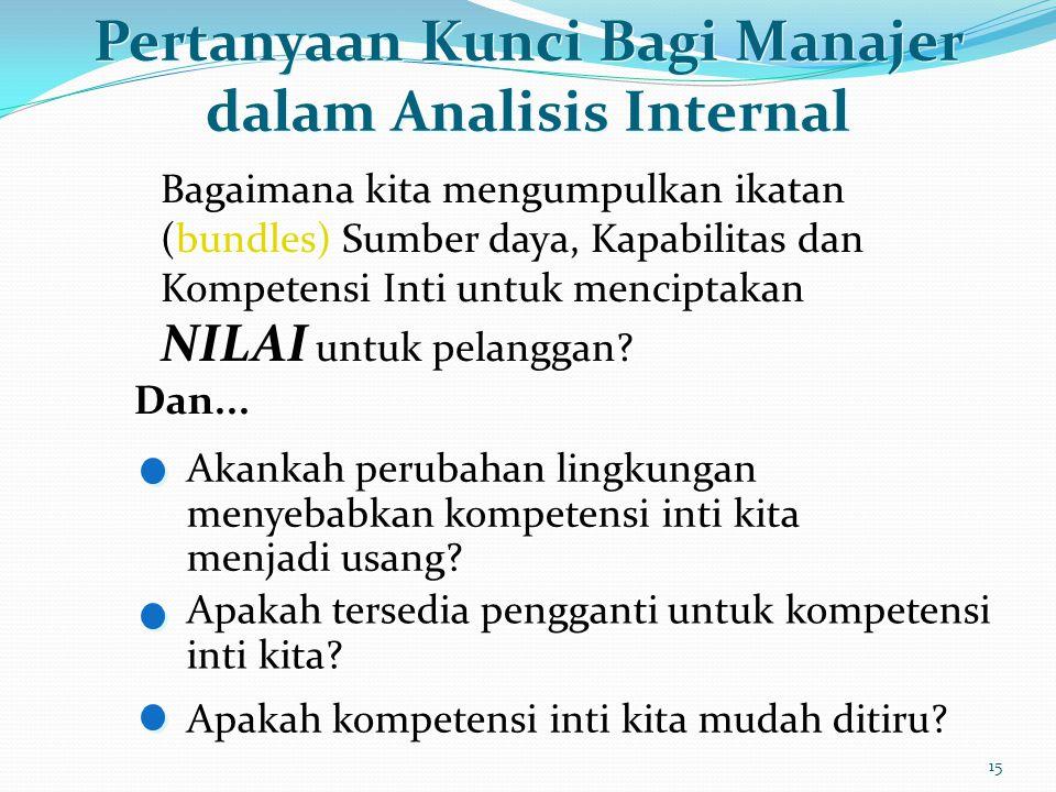 Pertanyaan Kunci Bagi Manajer dalam Analisis Internal