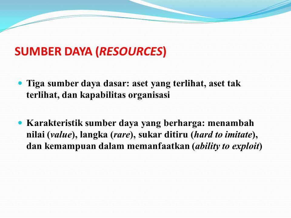 SUMBER DAYA (RESOURCES)