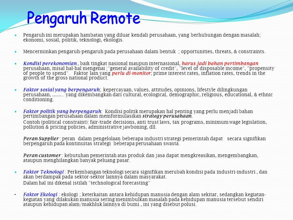 Pengaruh Remote