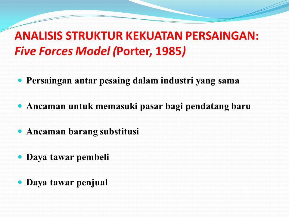 ANALISIS STRUKTUR KEKUATAN PERSAINGAN: Five Forces Model (Porter, 1985)