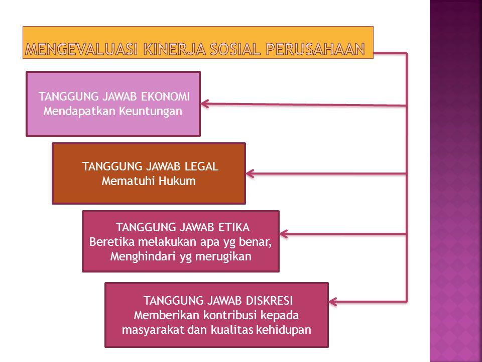 mENGEVALUASI kinerja sosial perusahaan