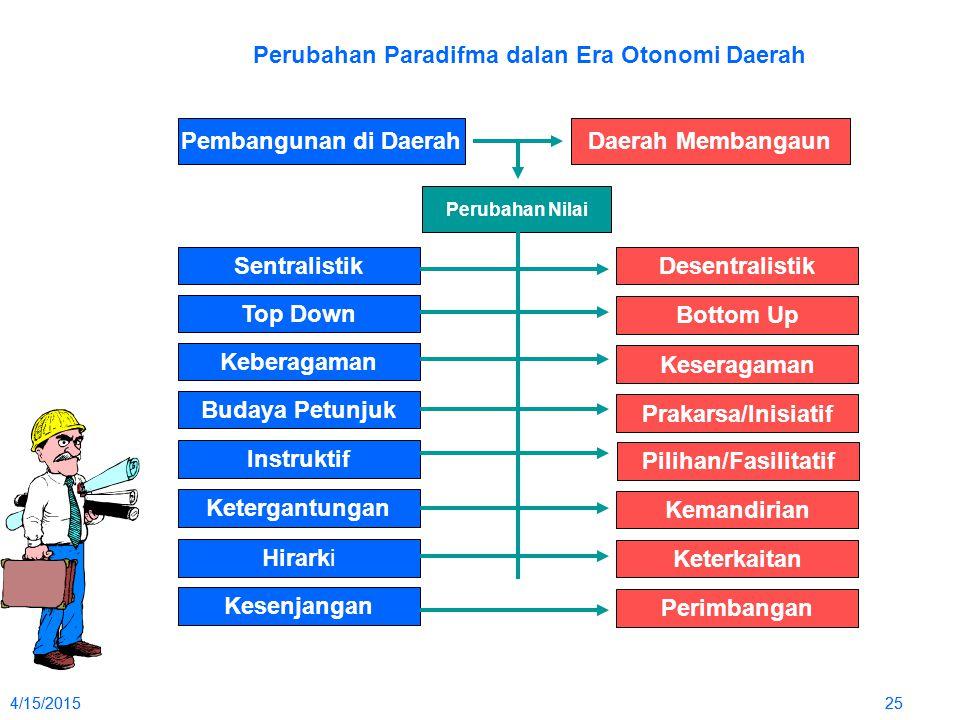 Perubahan Paradifma dalan Era Otonomi Daerah