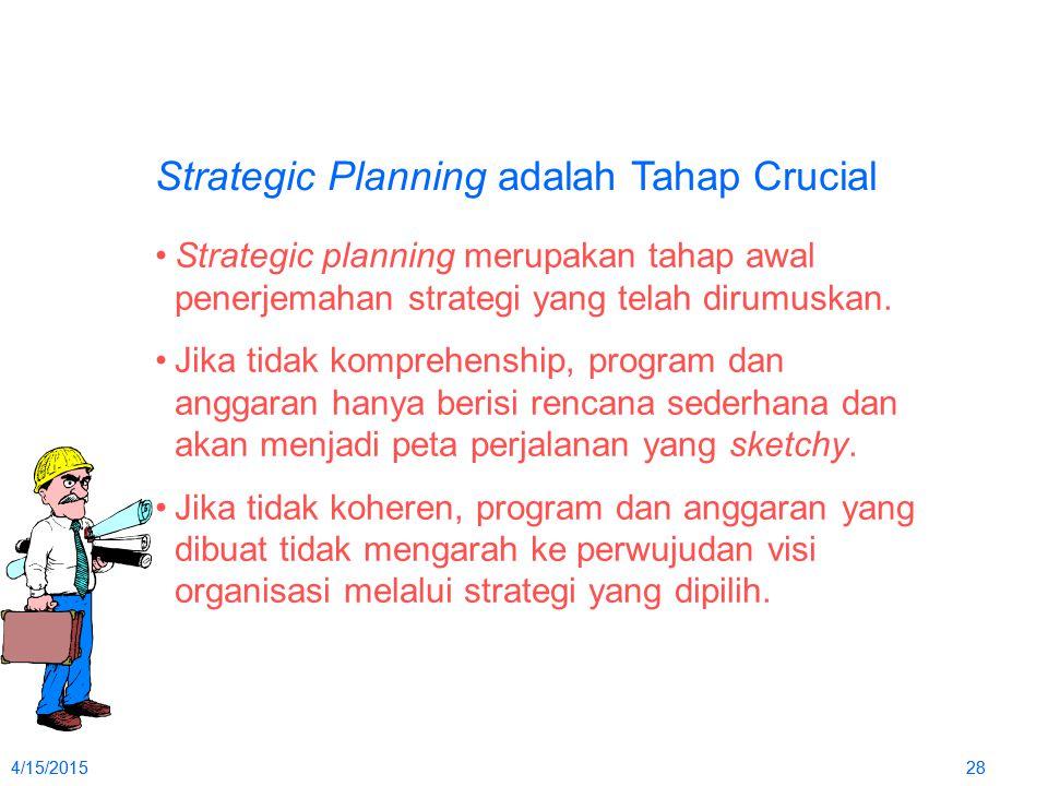 Strategic Planning adalah Tahap Crucial