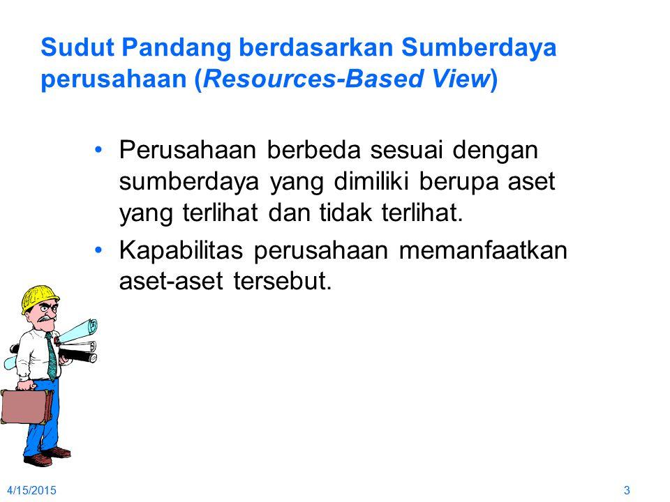 Sudut Pandang berdasarkan Sumberdaya perusahaan (Resources-Based View)