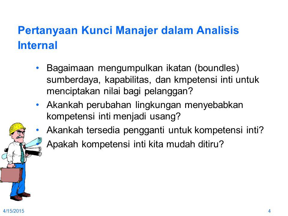 Pertanyaan Kunci Manajer dalam Analisis Internal