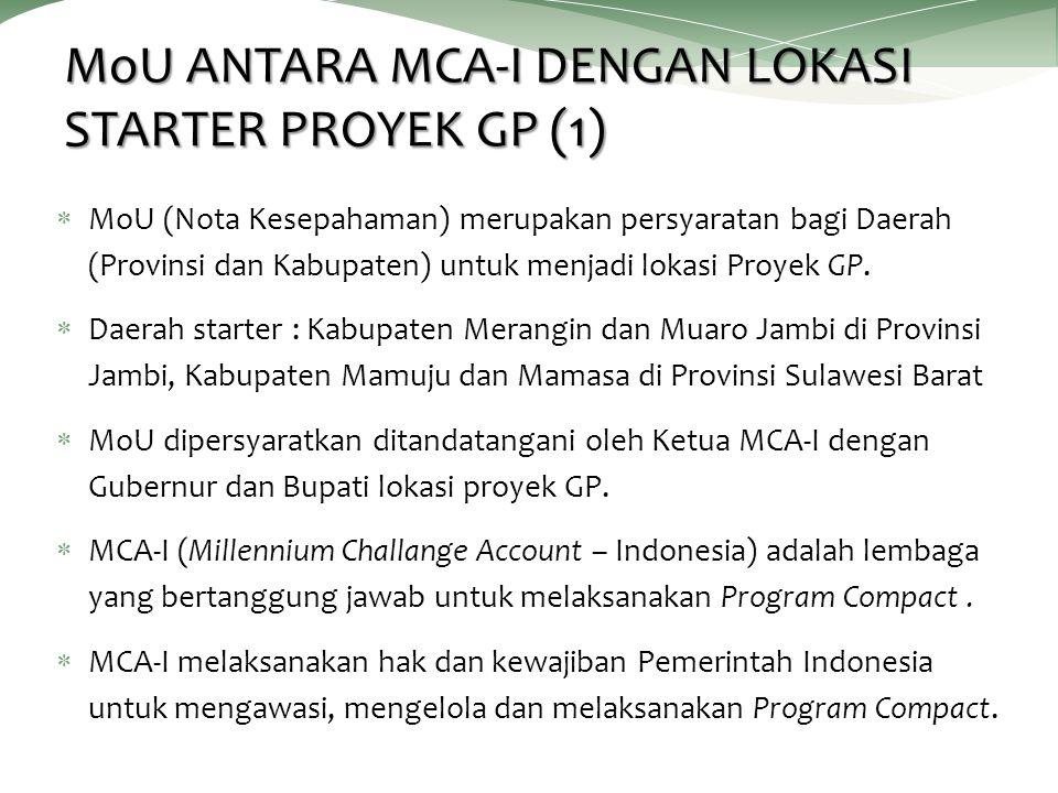 MoU ANTARA MCA-I DENGAN LOKASI STARTER PROYEK GP (1)