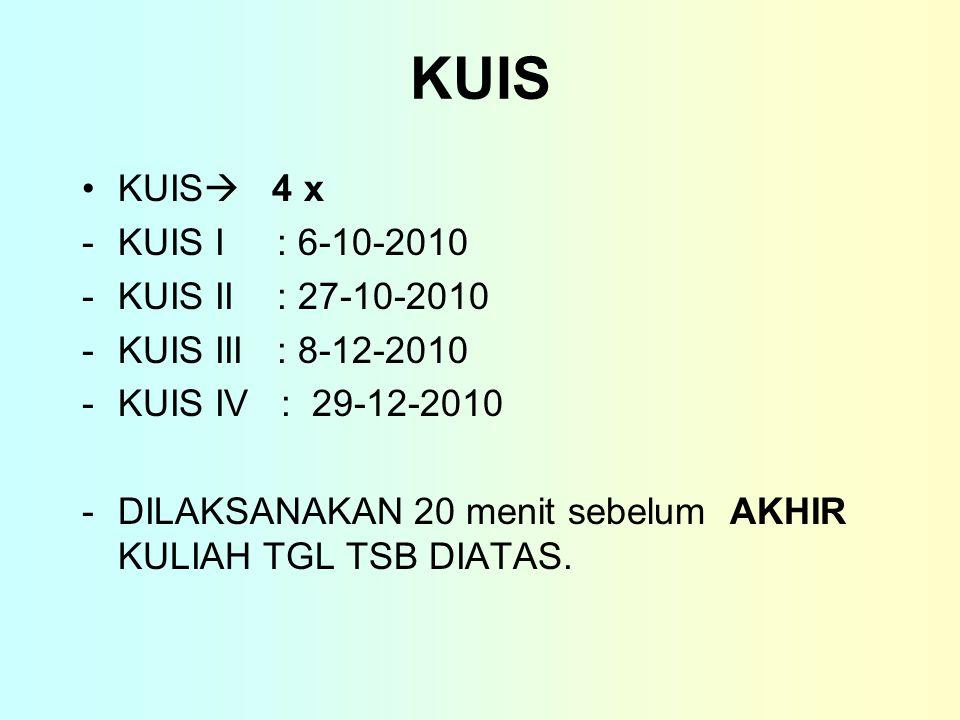 KUIS KUIS 4 x KUIS I : 6-10-2010 KUIS II : 27-10-2010