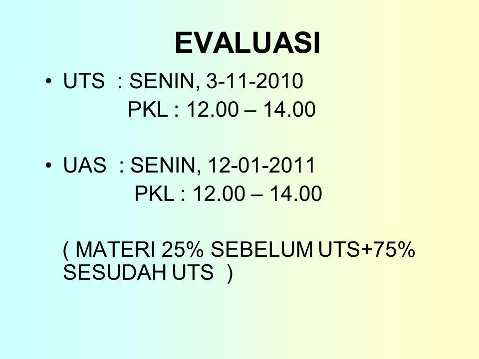 EVALUASI UTS : SENIN, 3-11-2010 PKL : 12.00 – 14.00