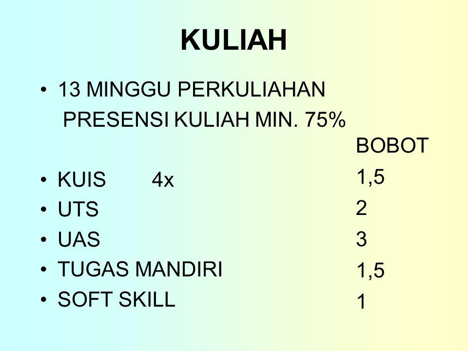 KULIAH 13 MINGGU PERKULIAHAN PRESENSI KULIAH MIN. 75% KUIS 4x UTS
