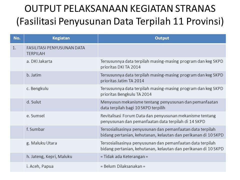OUTPUT PELAKSANAAN KEGIATAN STRANAS (Fasilitasi Penyusunan Data Terpilah 11 Provinsi)