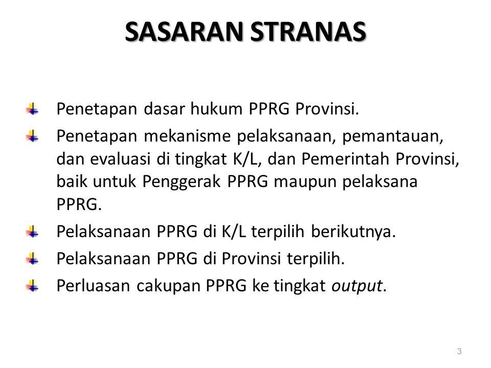 SASARAN STRANAS Penetapan dasar hukum PPRG Provinsi.