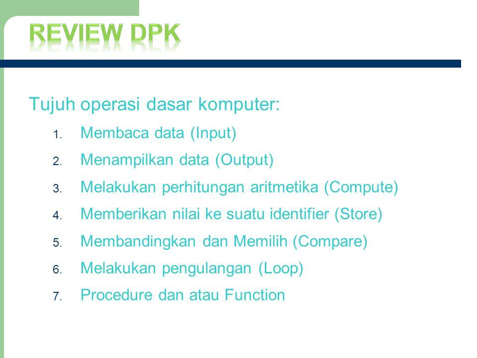 Review dpk Tujuh operasi dasar komputer: Membaca data (Input)