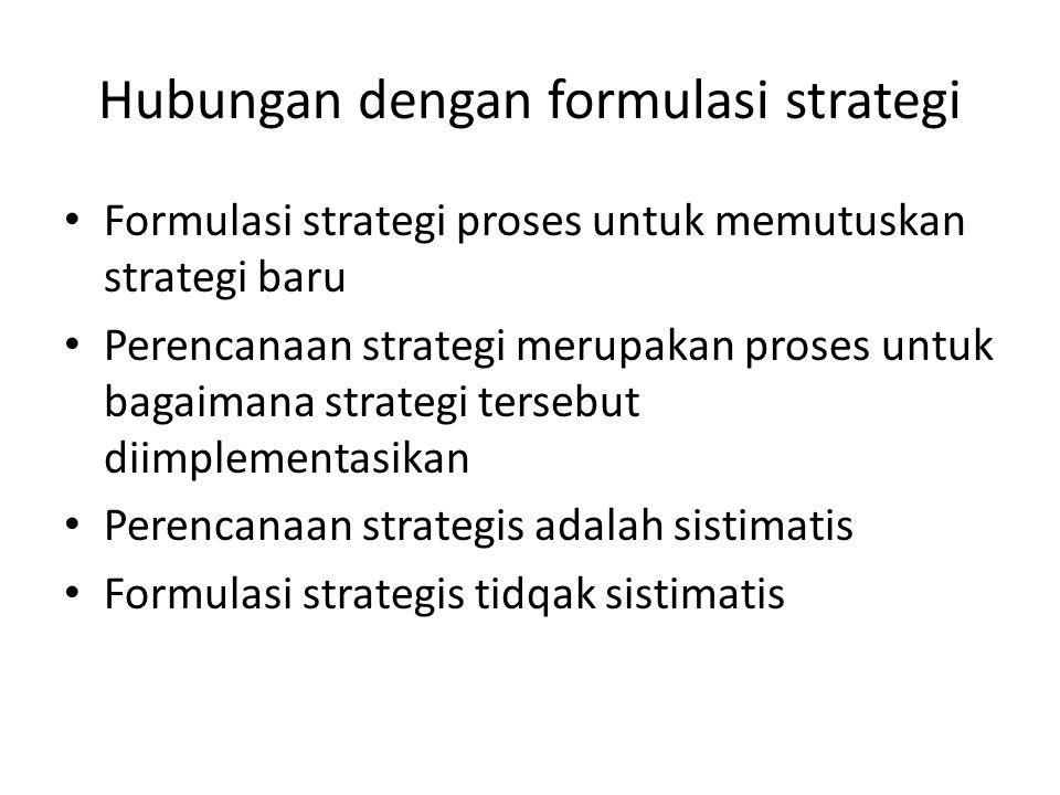 Hubungan dengan formulasi strategi