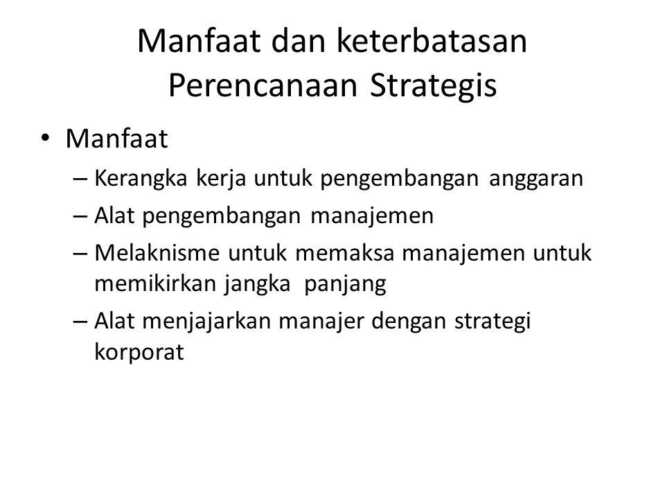 Manfaat dan keterbatasan Perencanaan Strategis