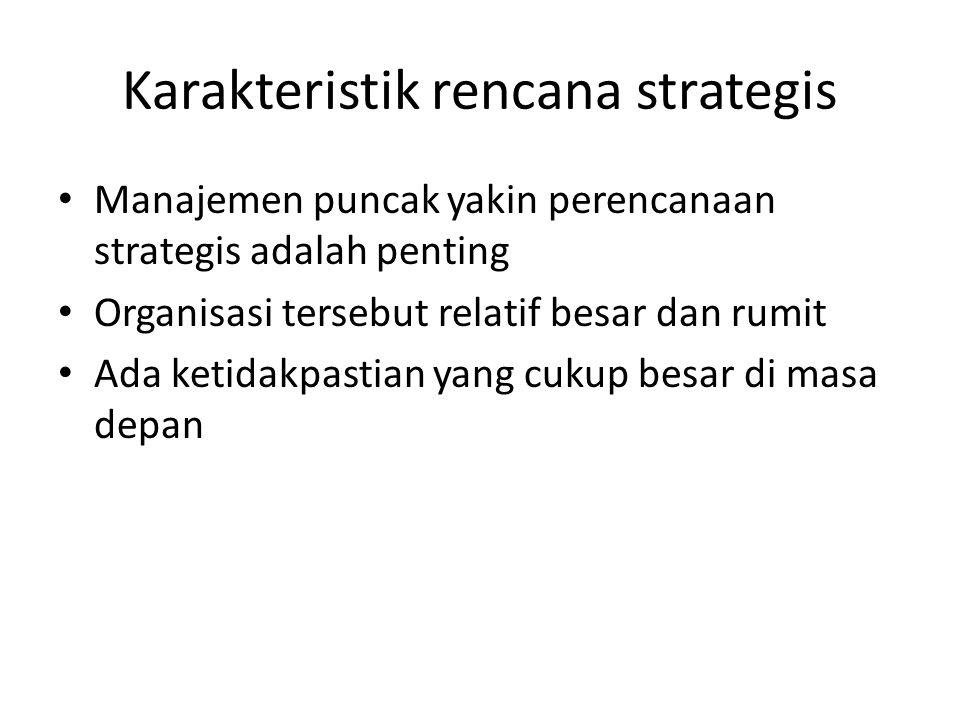 Karakteristik rencana strategis