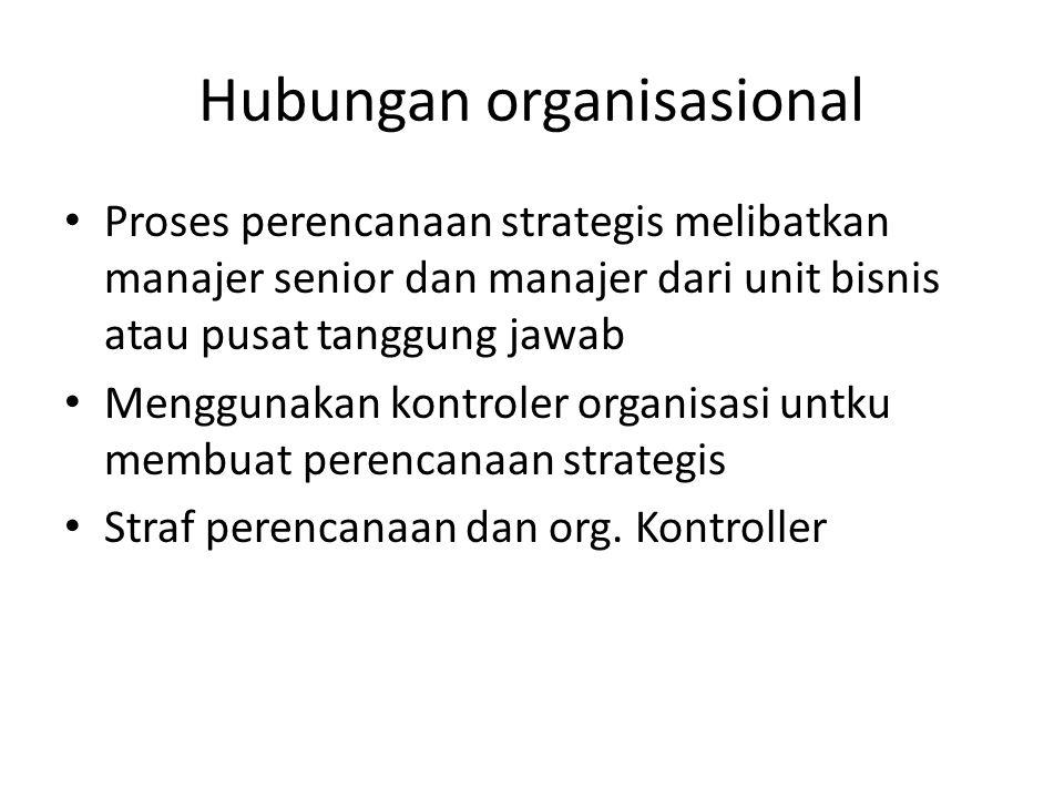 Hubungan organisasional