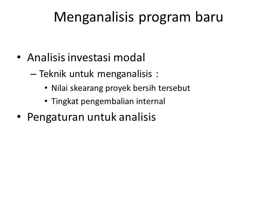 Menganalisis program baru