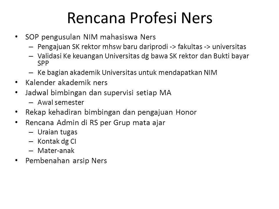 Rencana Profesi Ners SOP pengusulan NIM mahasiswa Ners