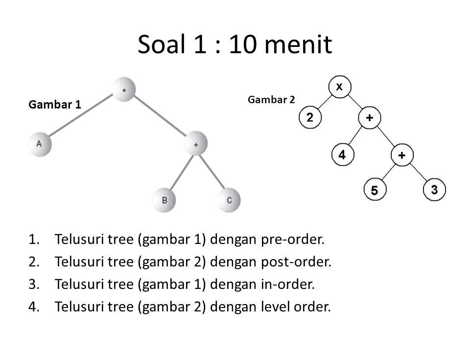 Soal 1 : 10 menit Telusuri tree (gambar 1) dengan pre-order.