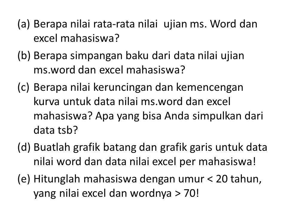 Berapa nilai rata-rata nilai ujian ms. Word dan excel mahasiswa