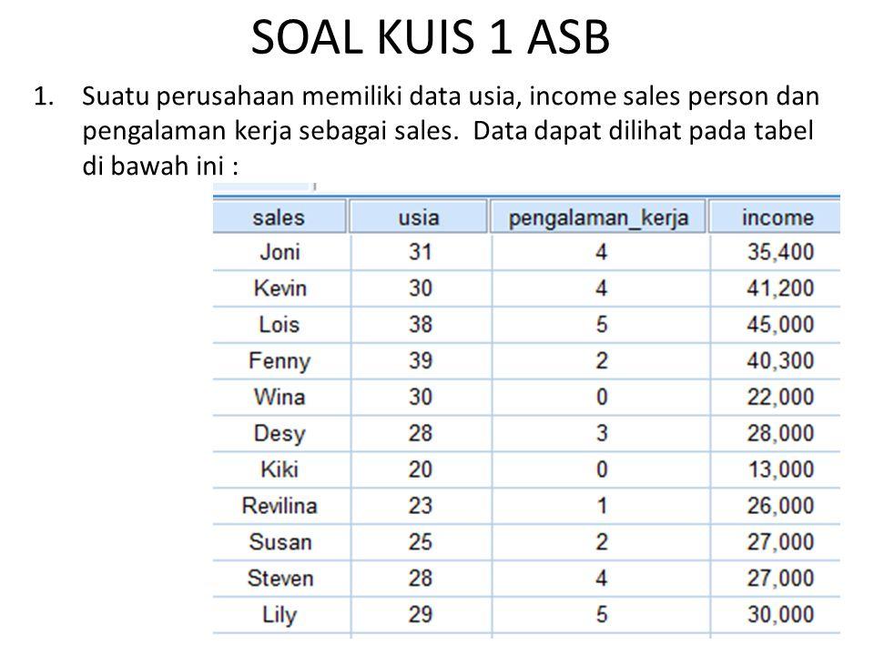 SOAL KUIS 1 ASB